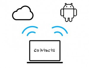 How to Transfer Contacts from iCloud to Android Easily