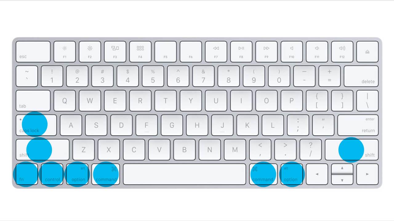 Mac OS X鍵盤快捷鍵指南