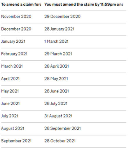 The deadlines for amending a furlough scheme claim