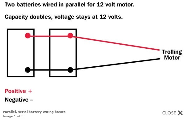 Wiring 12 Volt Batteries In Parallel. Diagrams. Wiring