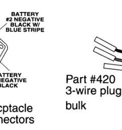 24v minkota outdoor gear forum in depth outdoors 3 prong trolling motor plug wiring diagram [ 1463 x 549 Pixel ]