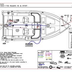 Automatic Bilge Pump Wiring Diagram 2006 Chevy Cobalt Ls Stereo Lund Rebel 1750 Xs Ss - Forum | In-depth Outdoors
