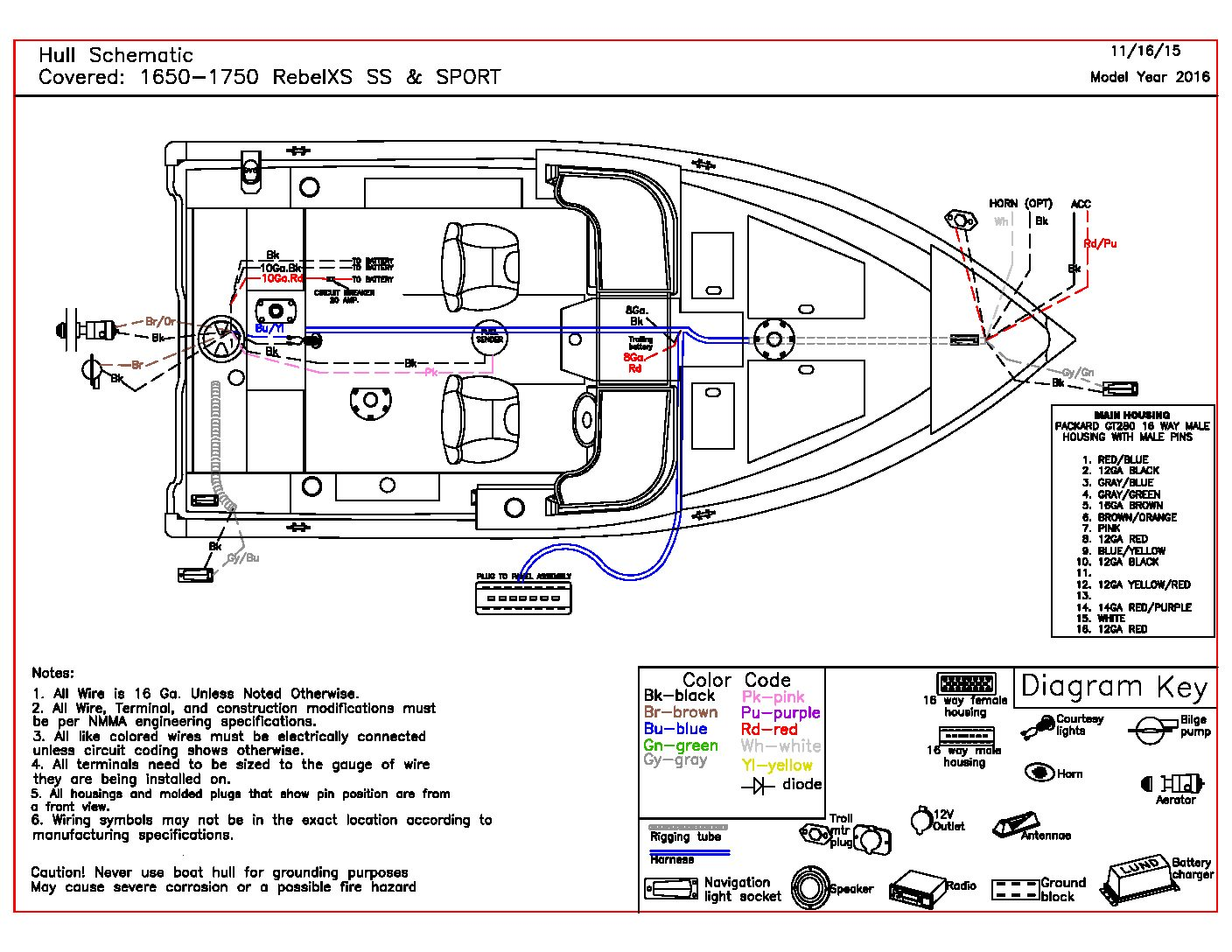 hight resolution of lowe boat wiring diagram wiring diagram expert lowe pontoon wiring diagram