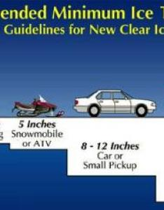 Icethicknessguidelines  also ice fishing thickness chart forum in depth outdoors rh depthoutdoors