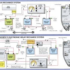 12v Wiring Diagram For Boats Kitchen Electrical 24v Systems Diagrams Get Free Image About