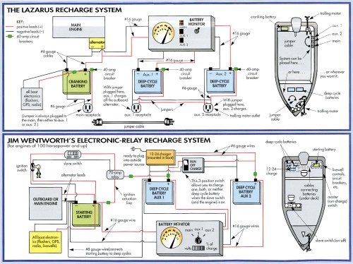 small resolution of marine wiring diagram symbols wiring diagram blog marine wiring diagram symbols wiring diagram toolbox boat wiring