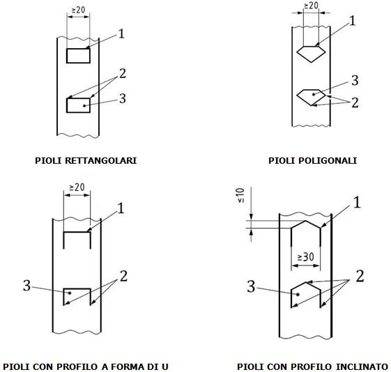 tipi di piolo per scala - esempio 1