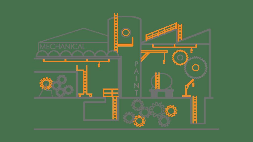 In-Safety Industria Metalmeccanica Manifatturiera