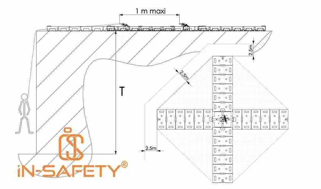 schema in bianco e nero che mostra il piazzamento e lo spostamento del dispositivo tractel