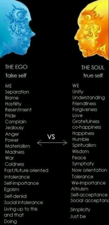 In the personocratic consciousness, we talk about making the transfer of power from ego to soul in order to create the shift of consciousness that we hope for. But how do I know if it is my soul or my ego talking? Since it is a recurrent question, I thought it was time to write about it, and share with you some simple tools to help develop your discernment.