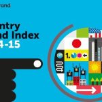 Country Brand Index (2)