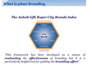 City Brands 2