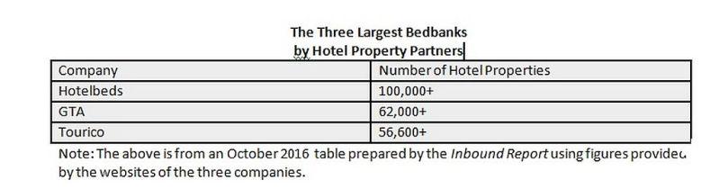 3 largest bedbanks