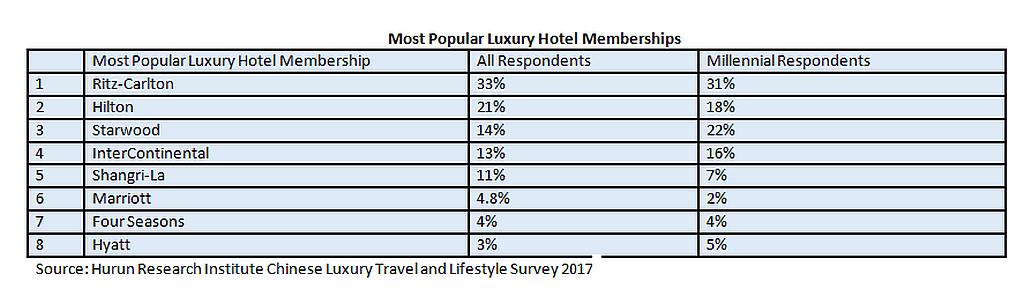 Chinese luxury travel pic 9