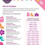 New Scentsy Mix It Wax Collection Limited Time Incandescent Scentsy Us