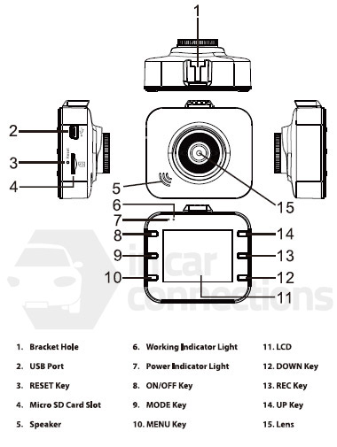 93 Acura Integra Fuse Box Diagram, 93, Free Engine Image