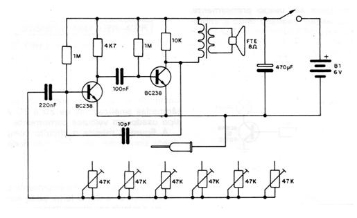 Órgano Electrónico (CIR2281S)