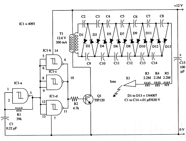 Negative Ion Generator (BM005)