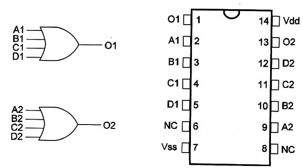 4072 Dual 4 Input OR Gate (CM047E)