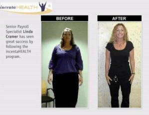 incentaHEALTH Case Study