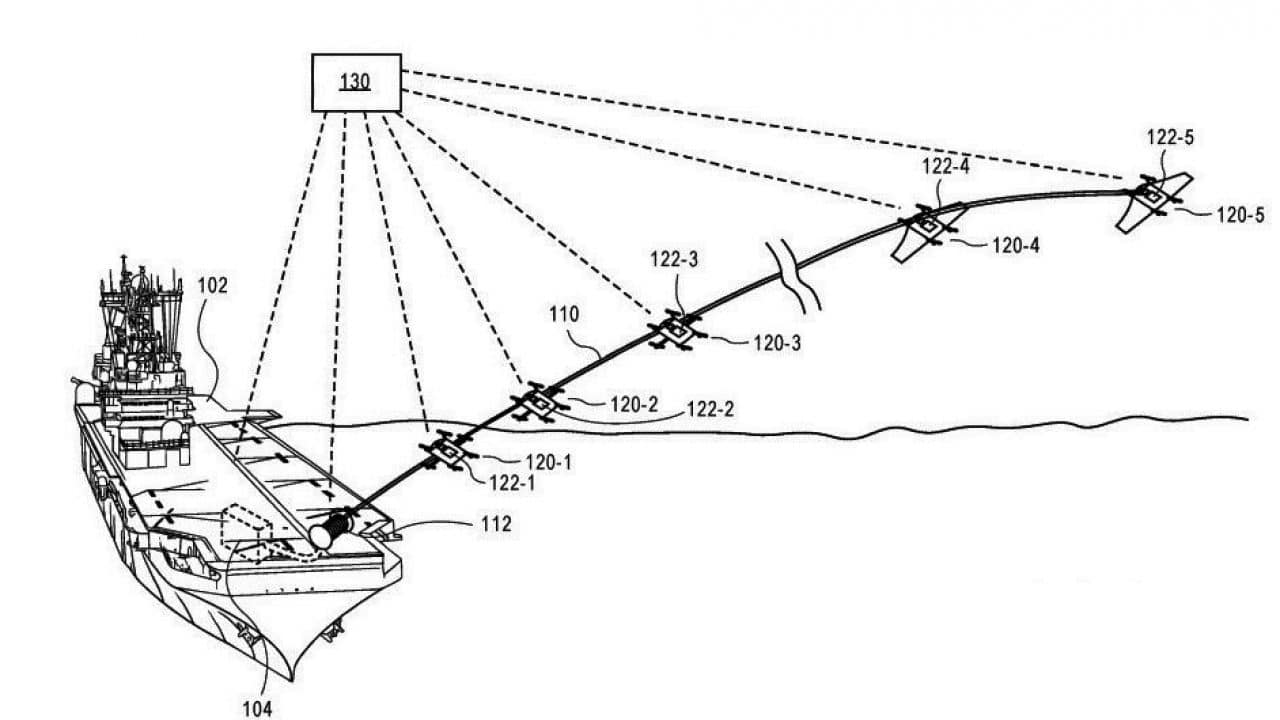 Amazon patents a system for whipping payloads into orbit