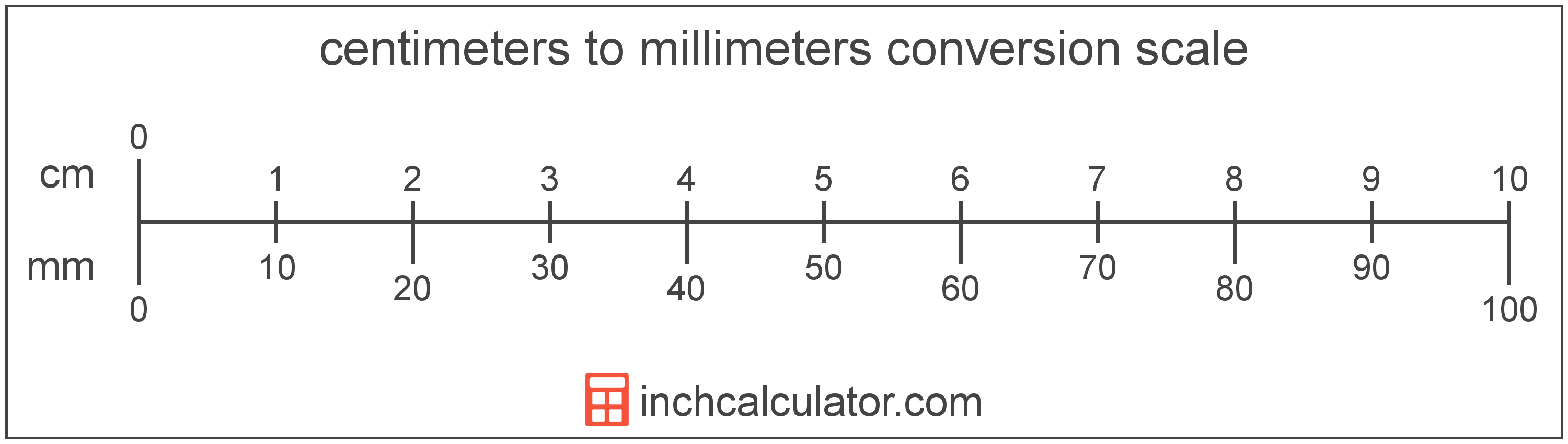 Search Results Printable Ruler Millimeters