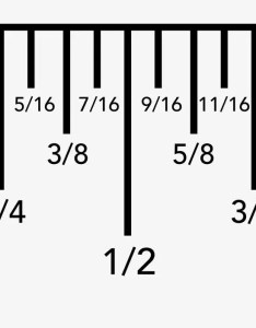 Illustration showing the measurements for all fractions markings on  ruler also how to read inch calculator rh inchcalculator