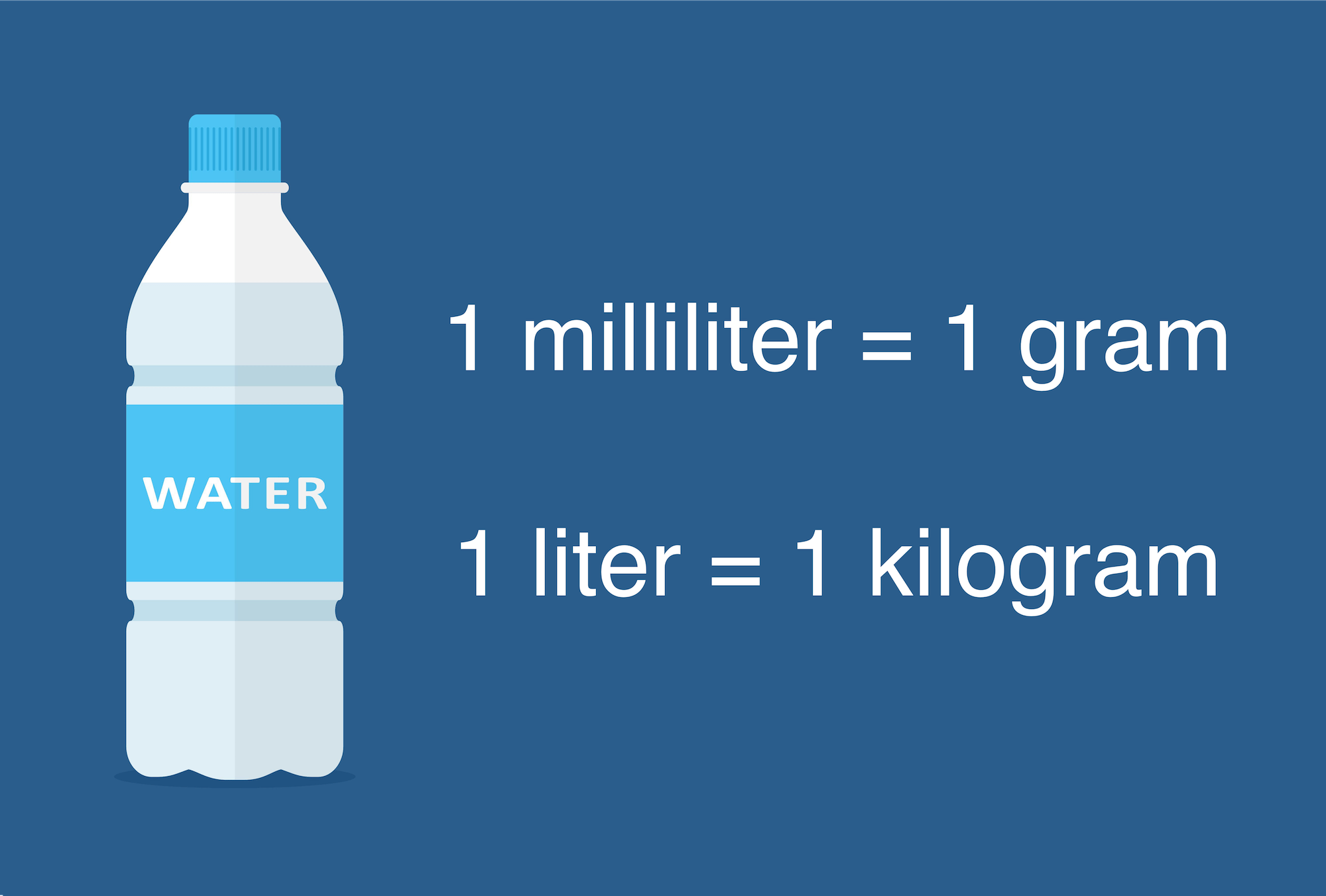 Water Weight Calculator - How Much Does Water Weigh?