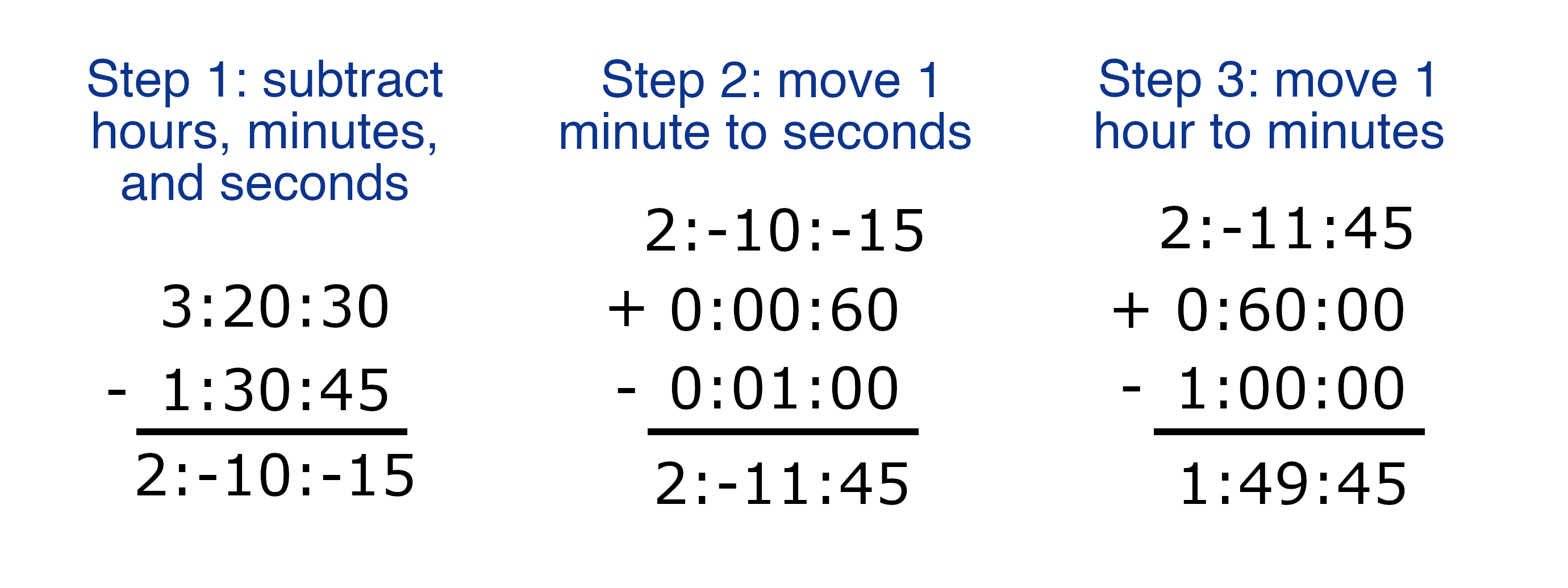 Subtract Times Calculator