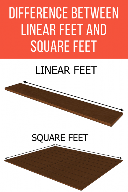 Whats the Difference Between Linear Feet and Square Feet