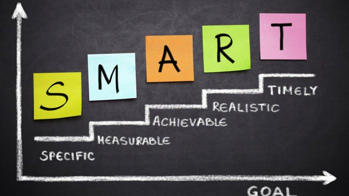 SMART, the acronym used to create performance-oriented sales goals