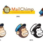 How MailChimp Grew Out of a Failed Side Project