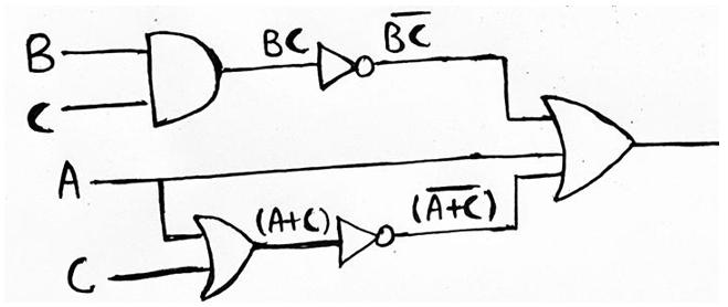 Realization of Boolean expressions using Basic Logic Gates