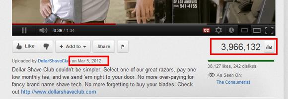 Dollar Shave Club YouTube Views