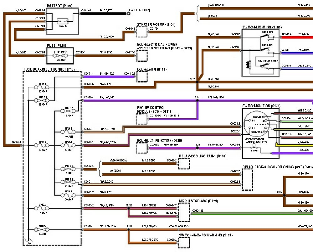hight resolution of battery connections mg rover org forums mg zs wiring diagram mg zr 160 wiring diagram