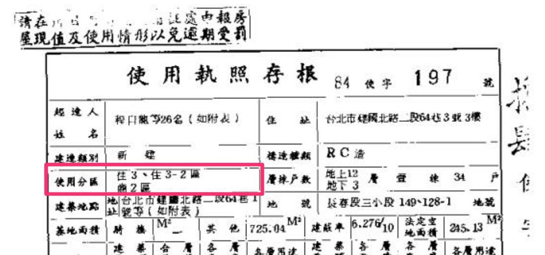 決定公司登記地址 - 臺灣公司設立