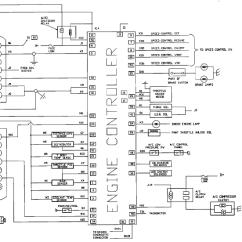 Chrysler Wiring Diagram M2 14 Bk Yl 07 Ford F150 Radio 1989 Dodge Ram Diesel Great Installation Of Fuse Third Level Rh 19 21 Jacobwinterstein Com 2013 Diagrams Dakota Harness