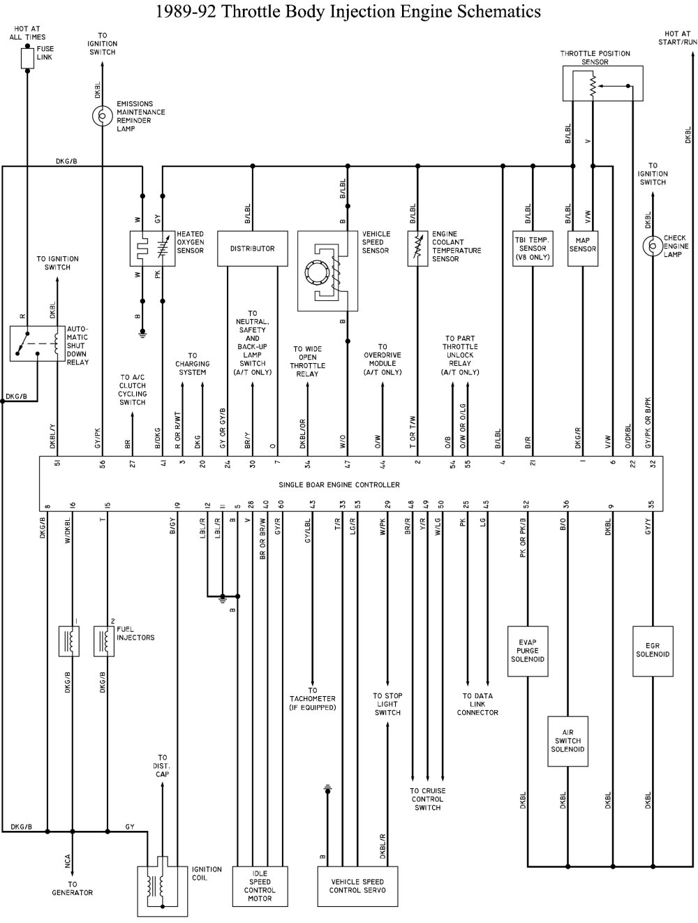 medium resolution of 14 pin cpu connector sbec pinout schematic