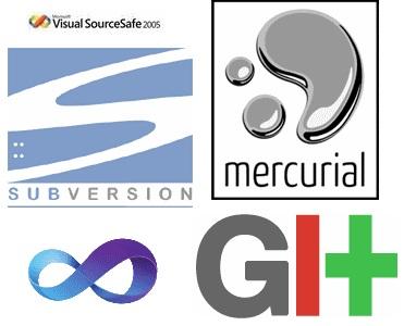 Image result for version control system