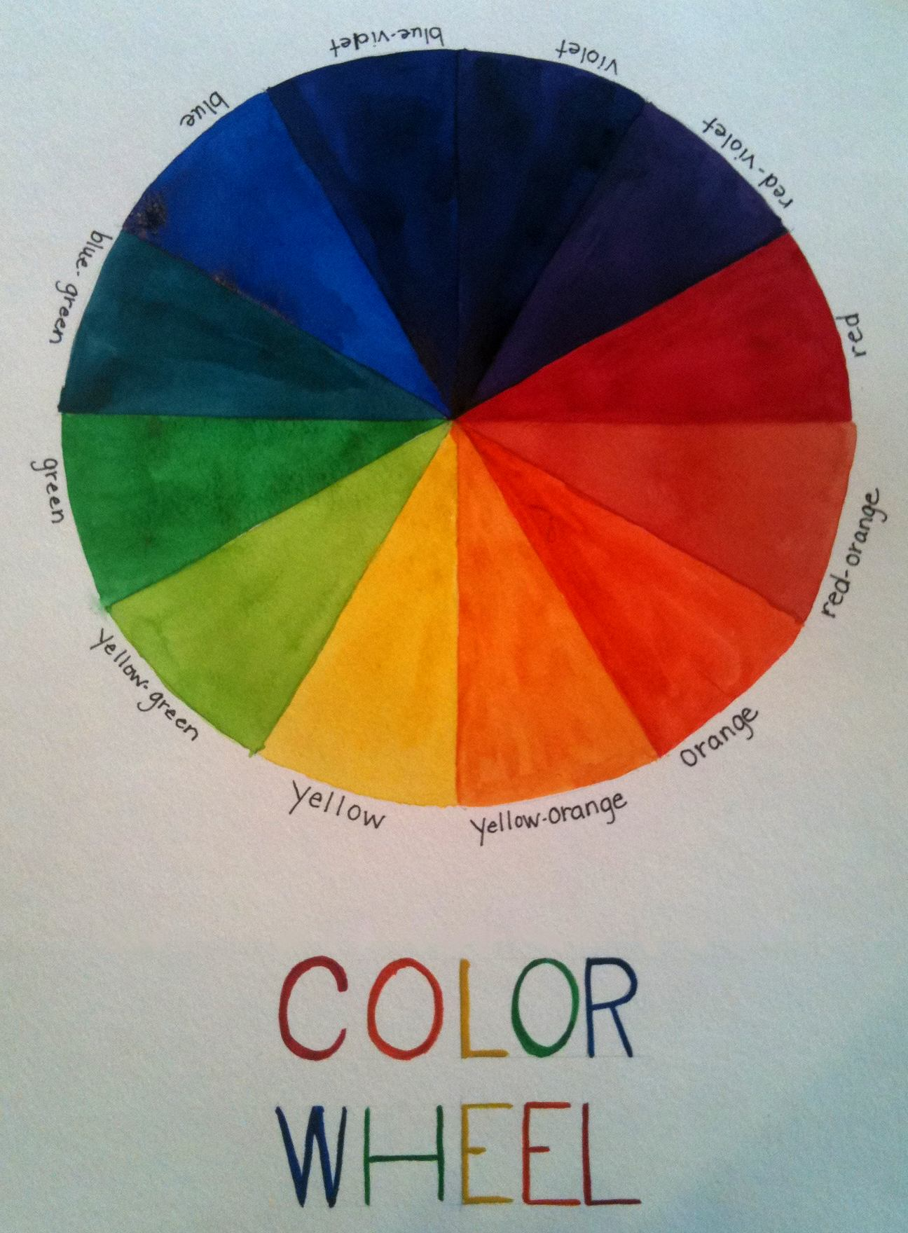 Art Lesson Rainbow Pie Color Wheel