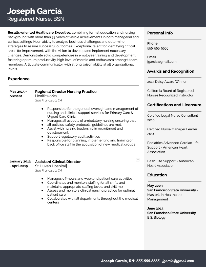 This registered nurse job description template is optimized for posting on online job boards or careers pages and easy to customize for your company. A Complete Nursing Resume Guide 2021 With Templates Incredible Health