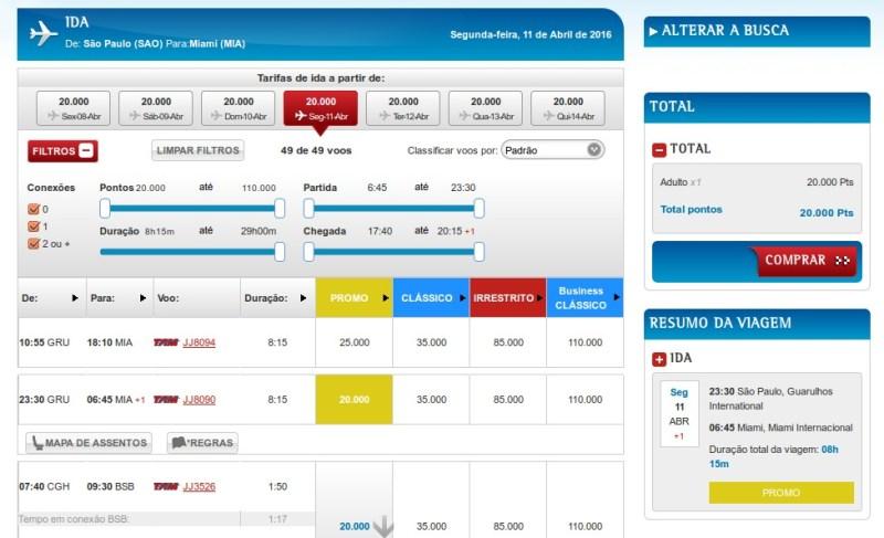 Preço do trecho Guarulhos - Miami com pontos Multiplus