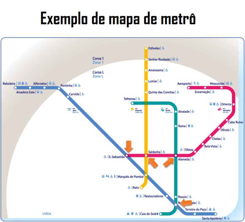 Mapa das estações com acessibilidade do metrô de Lisboa