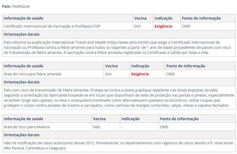 Paraguai exige vacina febre amarela
