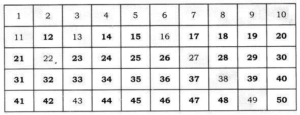 NCERT Solutions for Maths: Chapter 8-Numbers from Twenty-One to Fifty Question 4