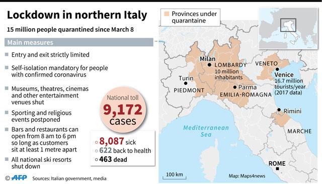 COVID-19: Italy on lockdown