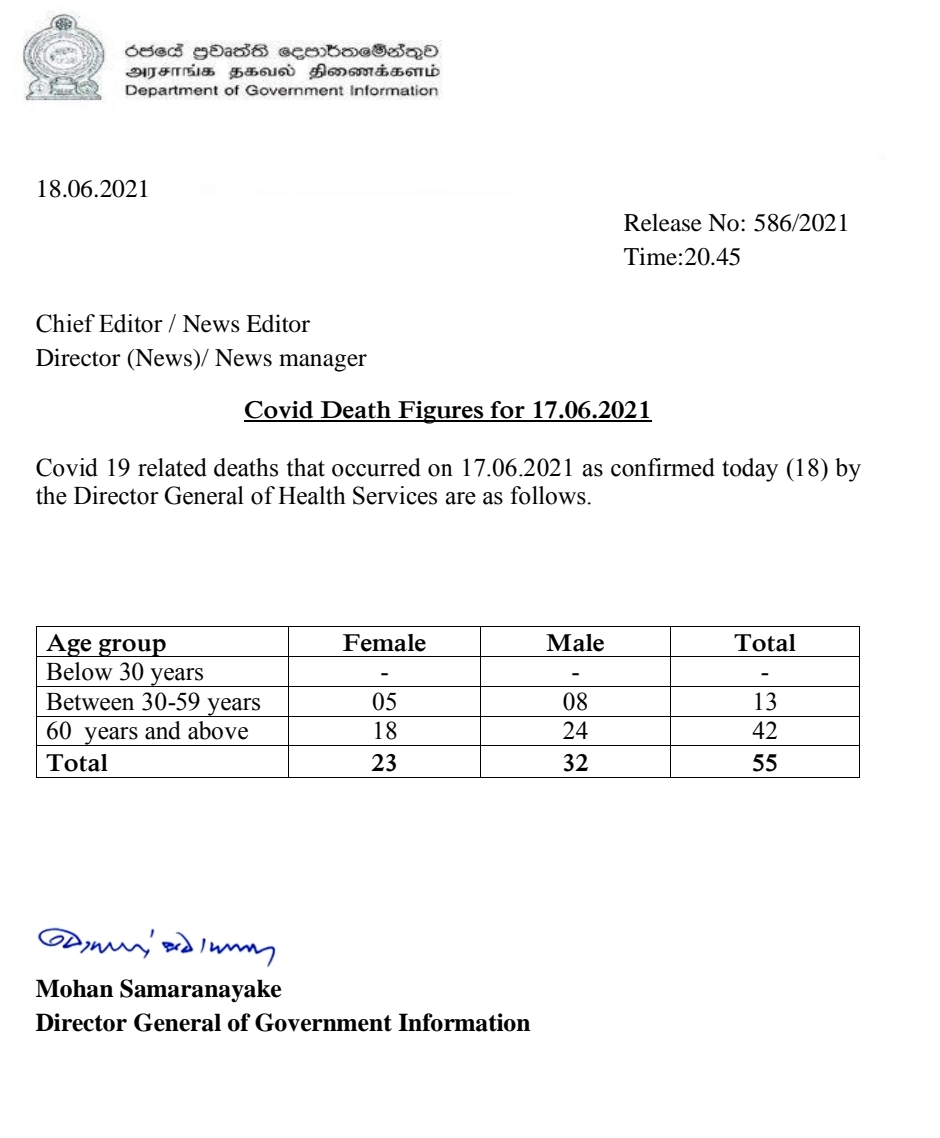 Details of 55 more Covid-19 fatalities reported Thursday (17)