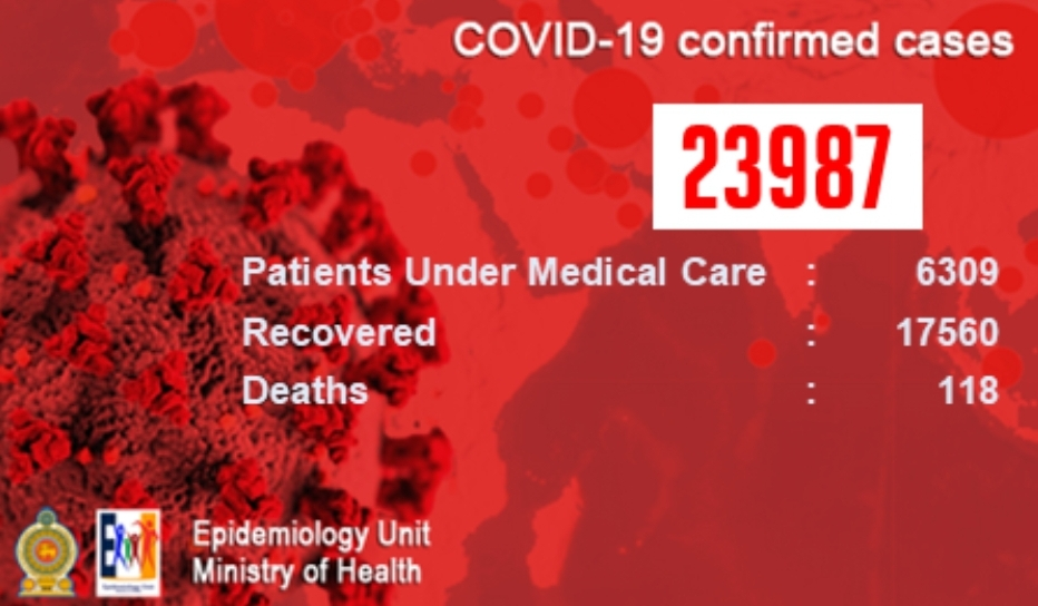 2 CV-19 deaths and 496 patients reported yesterday (30.11.2020)