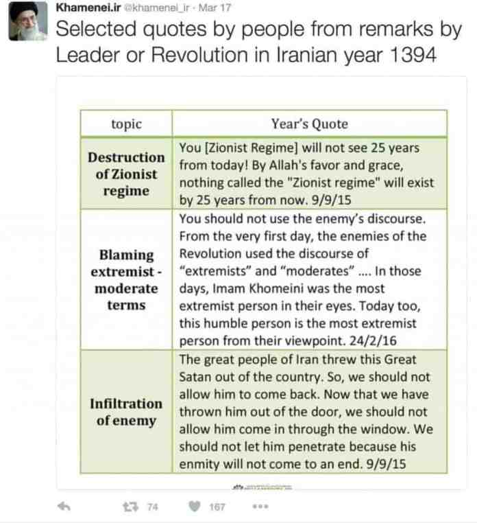 message from ayatollah