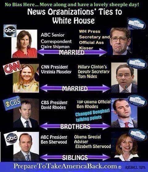 media_complicity